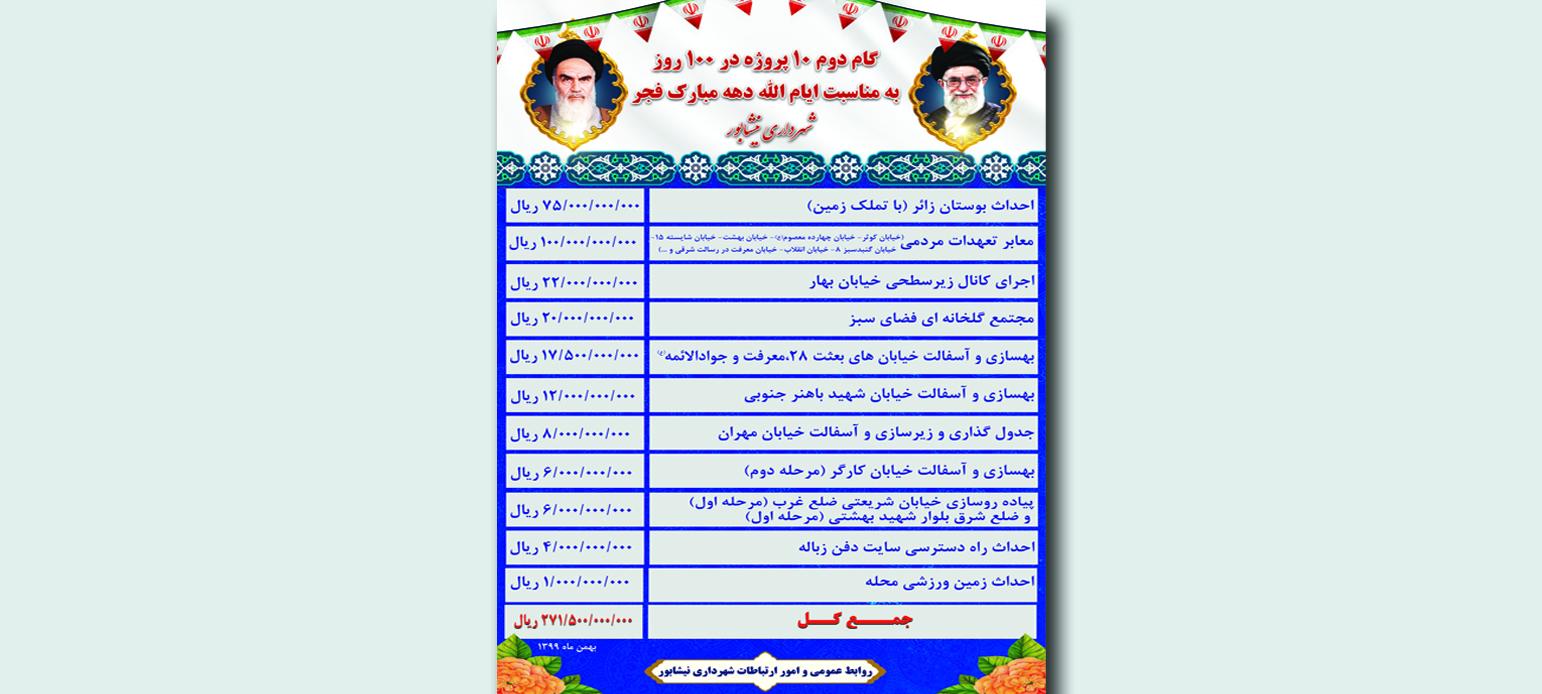 افتتاح پروژه های شهرداری نیشابور به مناسبت دهه مبارک فجر